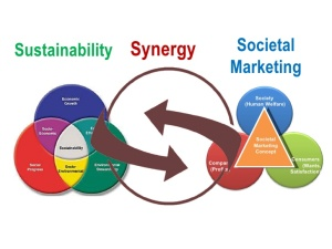Societal_Marketing_1